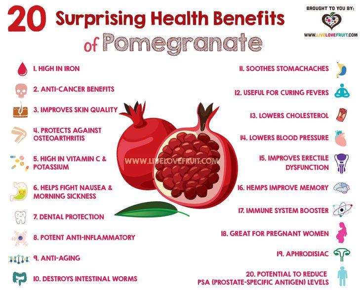 pomegranate health - Google-Suche