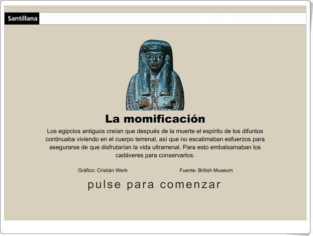 """""""La momificación"""" (Animación gráfica de Historia)"""