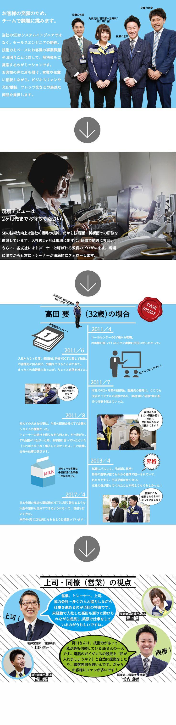 NTT西日本ビジネスフロント株式会社/未経験OKのセールスエンジニア/NTT西日本のICTサービス(光IP電話・フレッツ光など)を担当の求人PR - 転職ならDODA(デューダ)