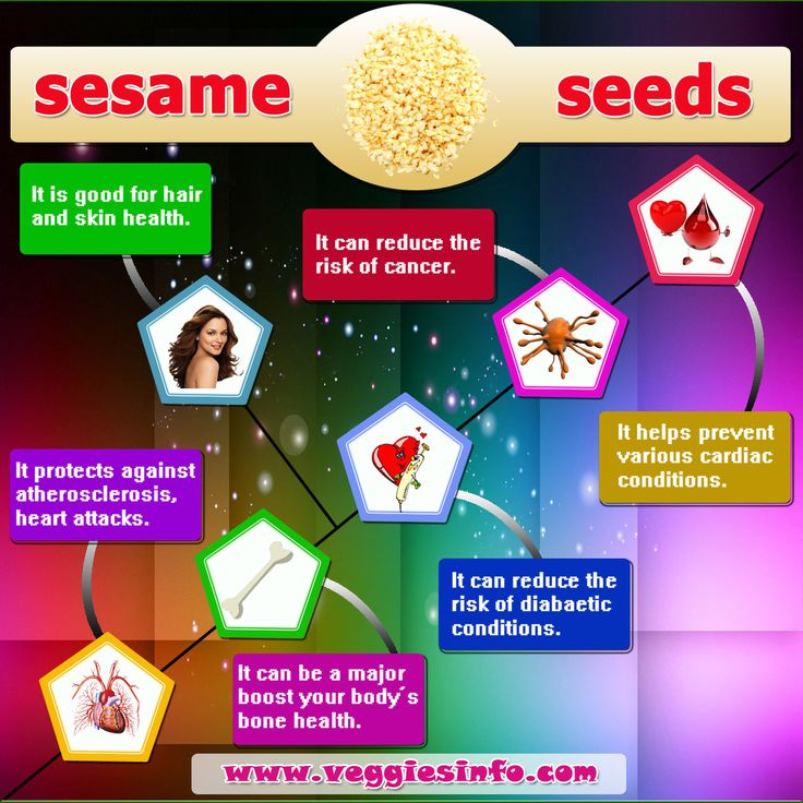 #Oil_Sesame Seeds Uses and Health Benefits : They also carry many health hazards along with them, out of which the top 10 side-effects are as listed below #Anaphylaxis #Allergic_reactions #Colon_Cancer #Diarrhea SEE MORE @ https://goo.gl/UPdPvj #Veggies #veggiesfacts #healthytips #nutritionvalue #diet #naturalremedy