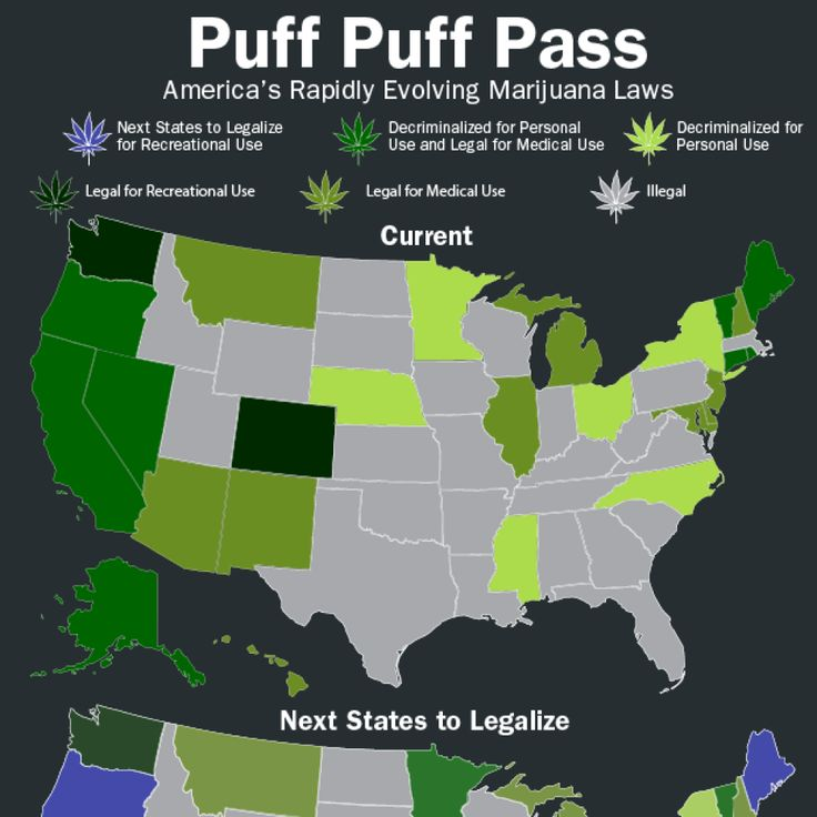 Where Will Marijuana Be Legal Next This Map Points To 5 Specific States
