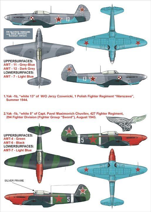 russian fighter ww2 aircraft aviation art airplanes cutaway wwii to draw world war war