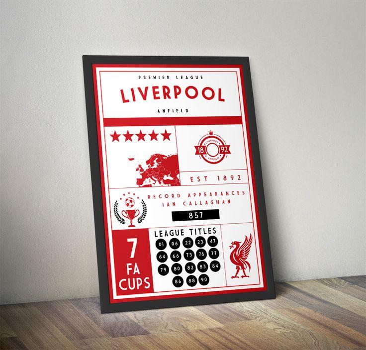Liverpool FC Infograph