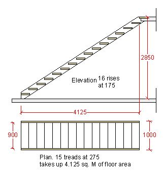 A Straight Flight Of Stairs Rise 112 Quot Run 162 Quot Stairs