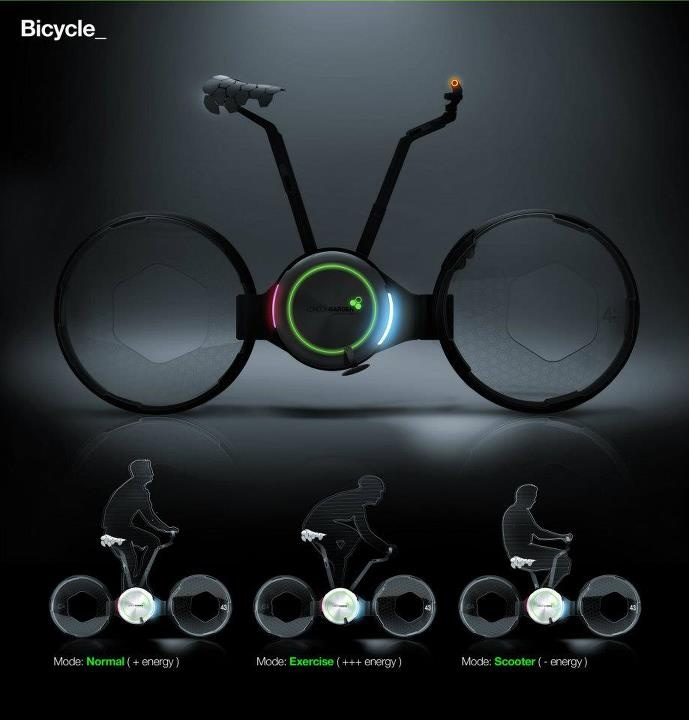 - #bicycle #design