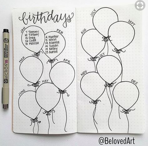 Bullet Journal Collection Ideas – Die Besten