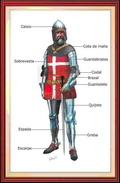 Este es el traje de un guerrero medieval