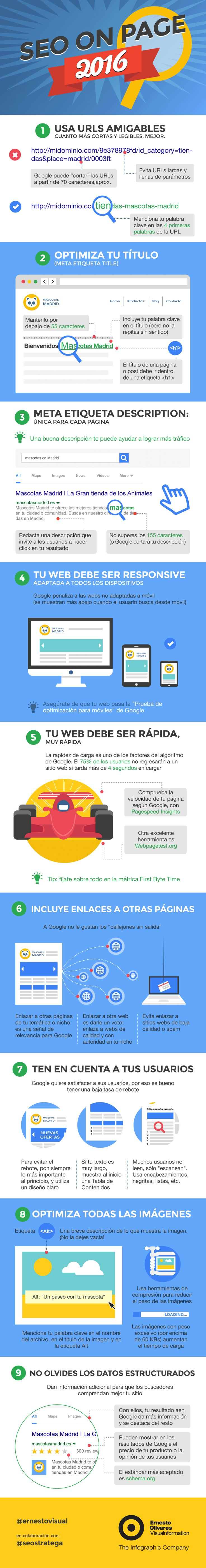 Infografia SEO On Page 2016
