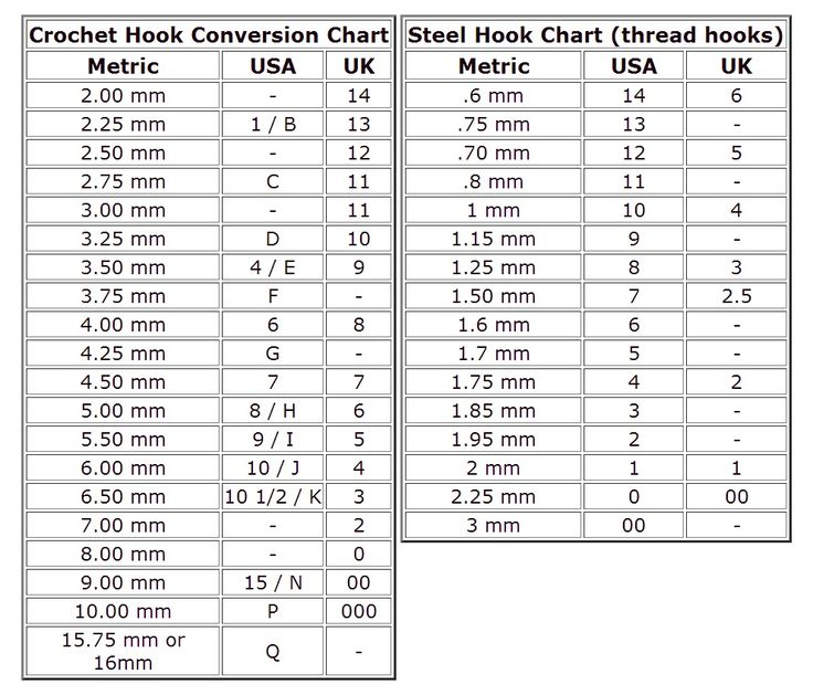 Best 25+ Weight conversion chart ideas on Pinterest Measurement - diamond size chart template