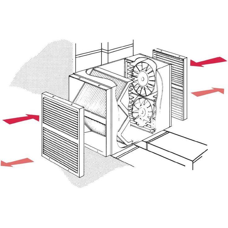 Lüftungsgerät mit Wärmerückgewinnung Unterputz 250 m³/h WRGW 3 2007