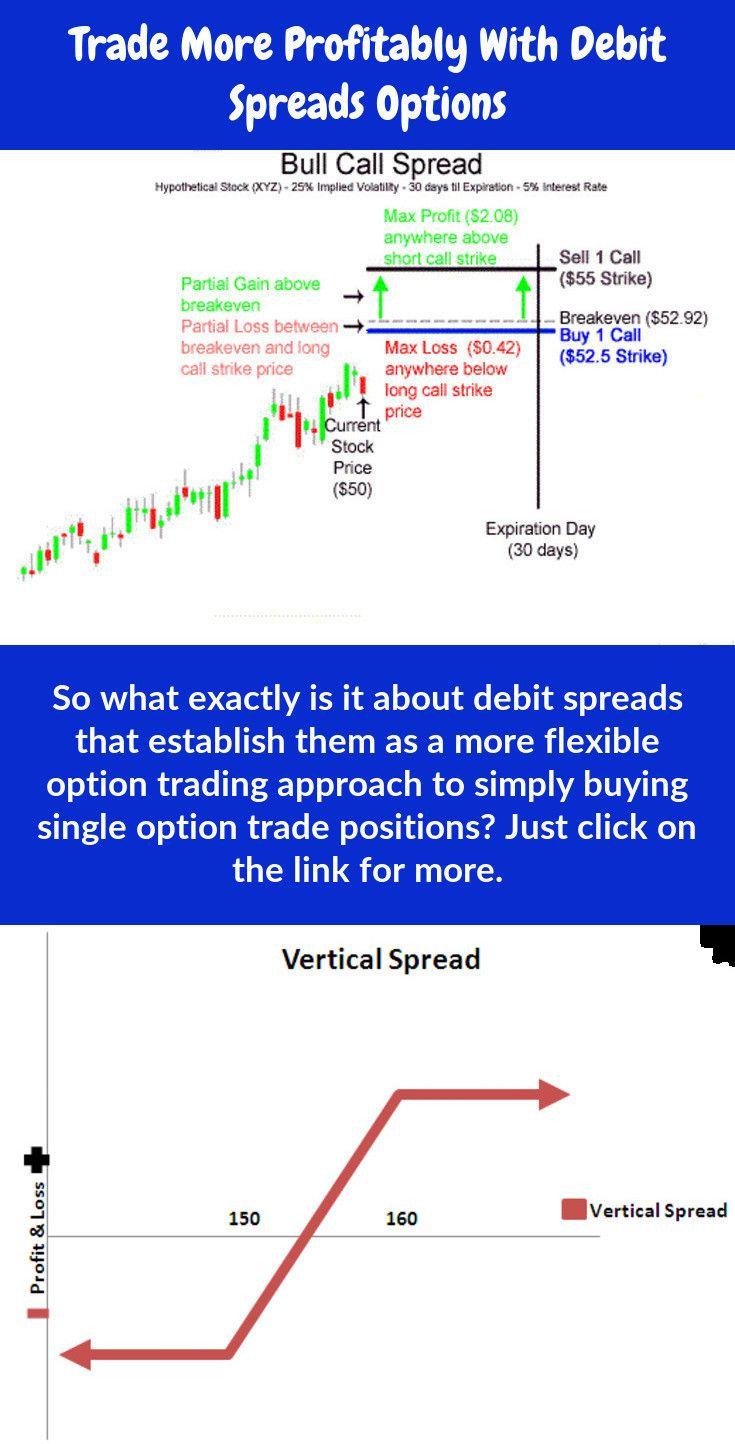 Pin On Debit Spread Options