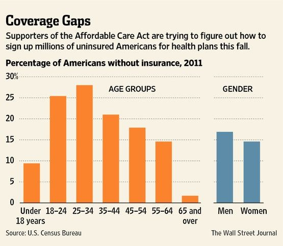 States Gear Up To Pitch Health Plans Long Term Care Insurance