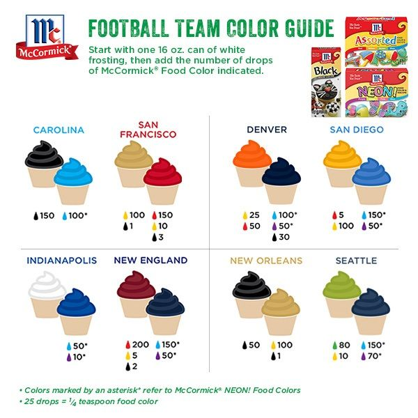 Show your team spirit by bringing team colors off the gridiron and onto the table!Cake Cupcakes, Ice Colors, Bronco Cupcakes, Cooking, Baking, Football Team, Food Colors Charts, Team Colors, Broncos Cupcakes
