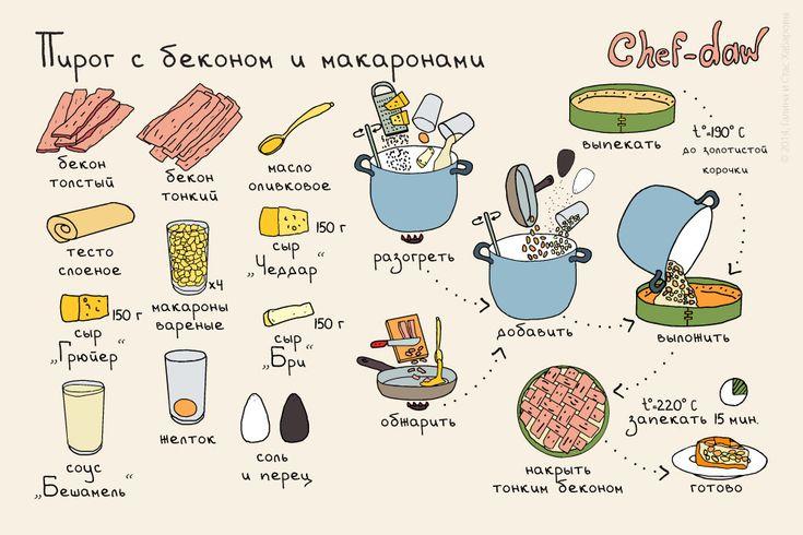 Пирог с беконом и макаронами