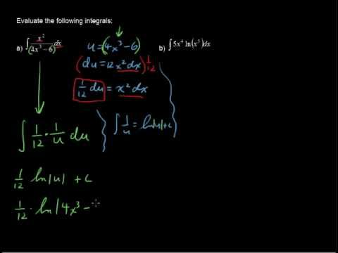 What are Antiderivatives as Logarithms?