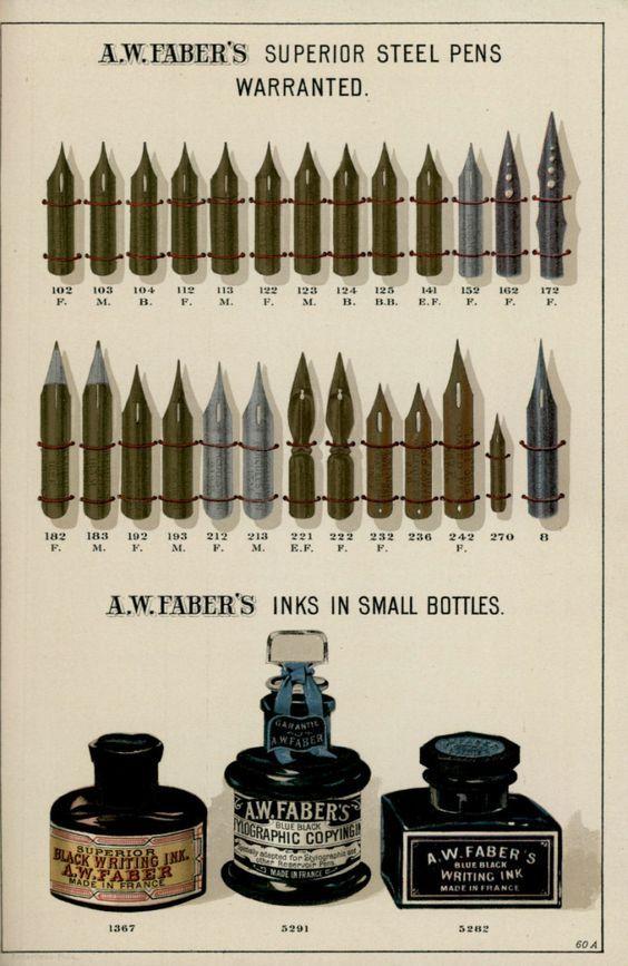 Tools...: