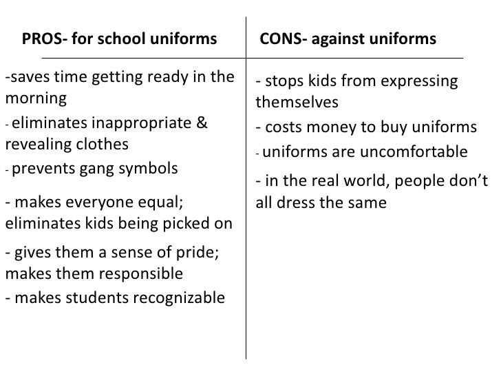 Advantages and disadvantages of school uniforms essay