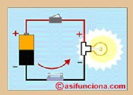 Es importante saber que para poder suministrar corriente eléctrica debe haber una diferencia de potencial entre dos puntos, que sea capaz de impulsar las cargas eléctricas a través de un circuito cerrado. Teniendo esto en cuenta, la FEM es la fuerza requerida para la separación de las cargas, y en el caso de la pila voltáica, es dada por una reacción química. De esta manera, la FEM es una magnitud que cuantifica una transferencia de energía, en este caso, de la pila a las cargas del…