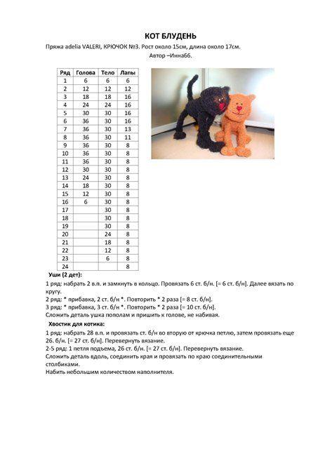 вязаные коты, львята, тигрята | Записи в рубрике вязаные коты, львята, тигрята | Вязаные игрушки : LiveInternet - Российский Сервис Онлайн-Дневников