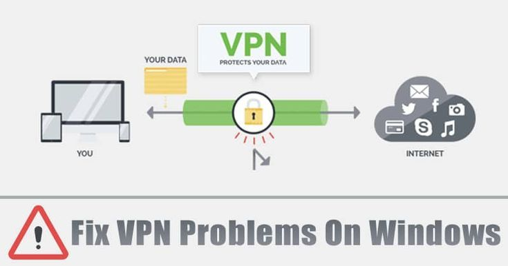 67562b80faaf1d4740e1c42b1c94de40 - How To Check If Vpn Is Running