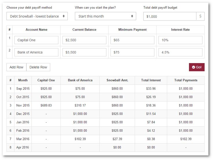 17 Terbaik ide tentang Debt Snowball Calculator di Pinterest - loan interest calculator