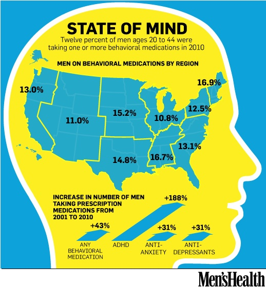 how to find 20 percent of a number mentally