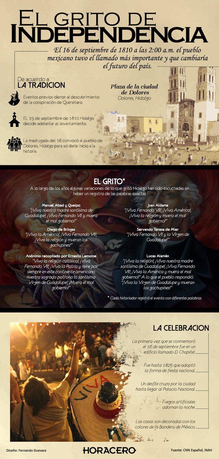 Una infografía conmemorativa por el aniversario del inicio de la guerra por la independencia de méxico