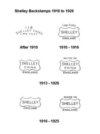 Shelley backstamps