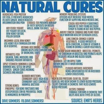 Natural cures YOUR HEALTH - Community - Google+