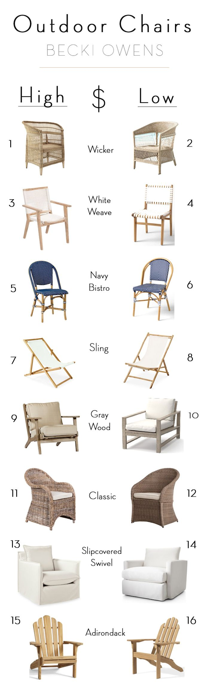 BECKI OWENS- Splurge and Save: Outdoor Chairs