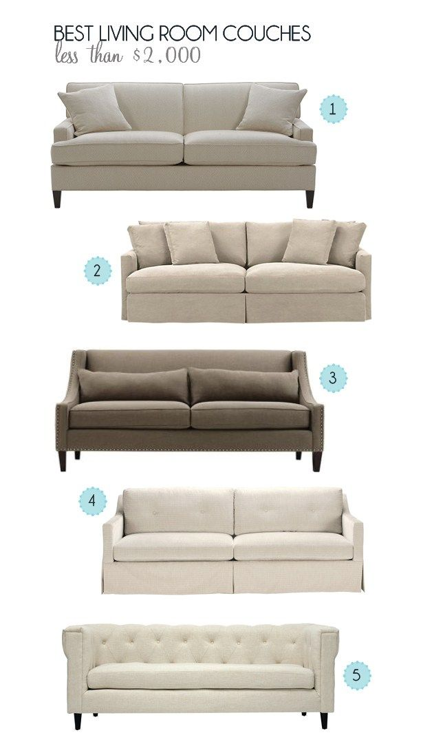 Best Affordable Couches For The Home Living Room