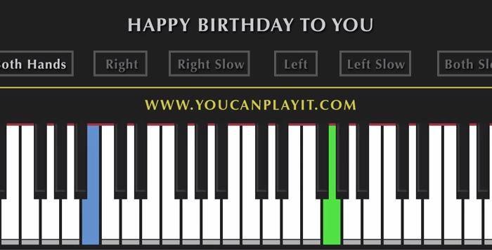 Aprende a tocar feliz cumplea os con el piano una forma crear felicitaciones de cumplea os para - Cumpleanos feliz piano ...