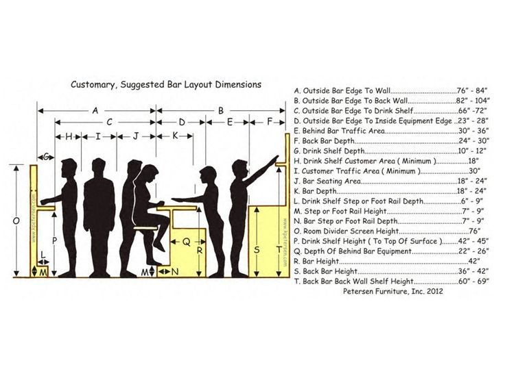 Chapter 3 BAR PARTS AND EQUIPMENT LAYOUT ppt video