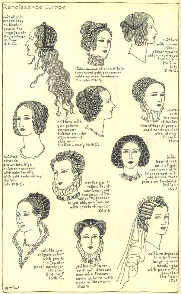 Renaissance Europe Hairstyles via - Fashion in Infographics