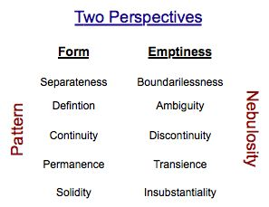 14 best Dialectical Monism - The Positive Expression of Nondualism ...