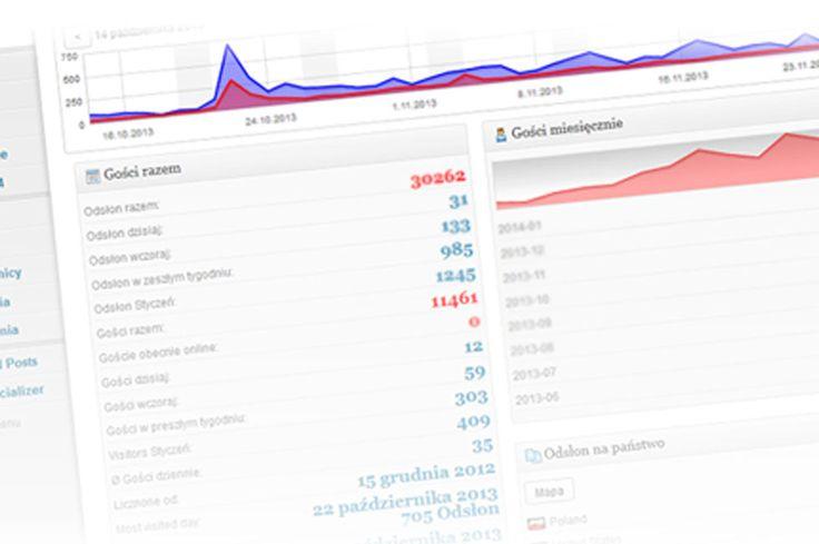 WordPress to jeden z najpopularniejszych systemów zarządzania treścią. Zaprojektowany jako...