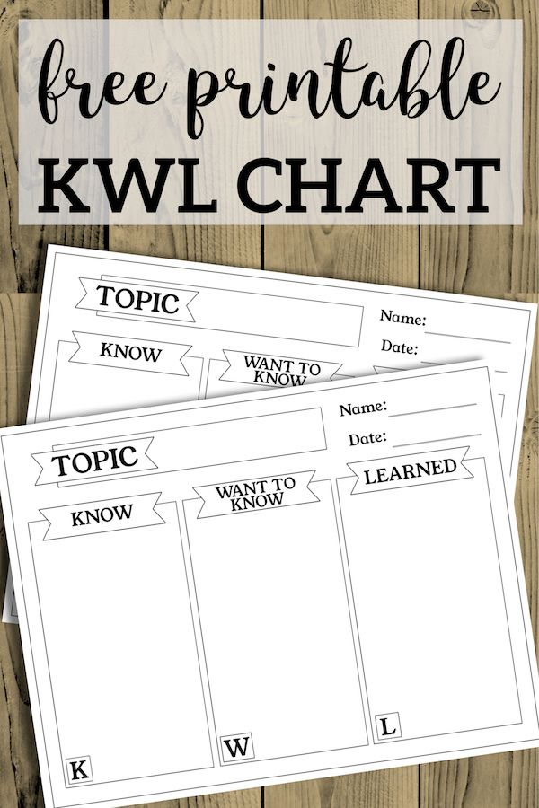 Free Kwl Chart Printable Graphic Organizer Paper Trail Design Kwl Chart Graphic Organizers Kwl