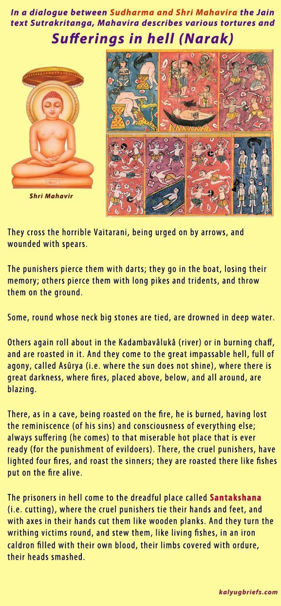 Hell or Narak in Jainism