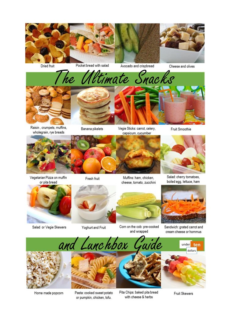 Ultimate Snacks and Lunchbox Guide