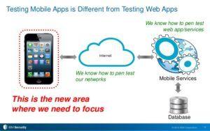 #Tibs #mobile app design #dubai web design #mobile application development #best online business #best web design software #mobile application developer #online business solutions #project management system #mobile app developers