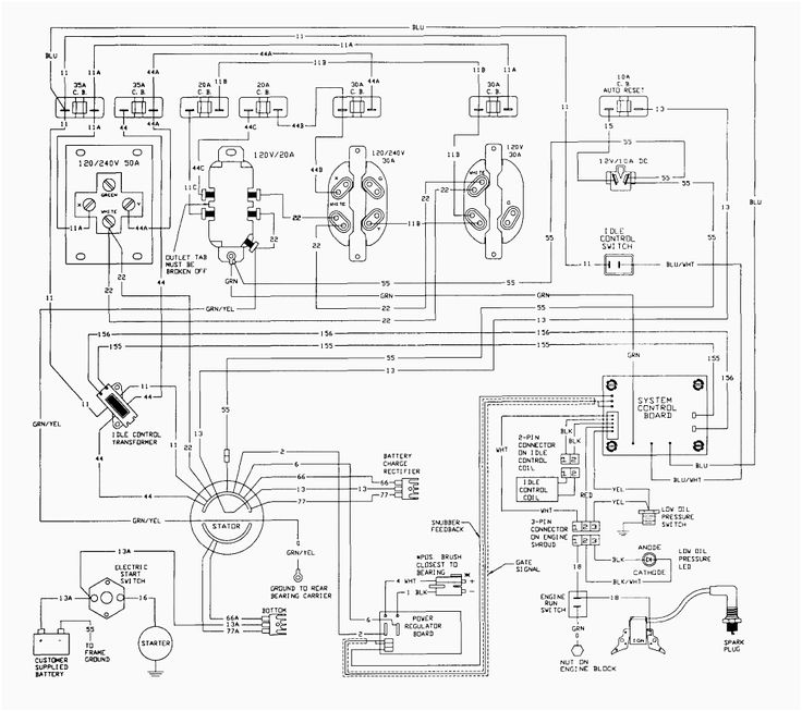 25 unique Transfer switch ideas on Pinterest | Generator