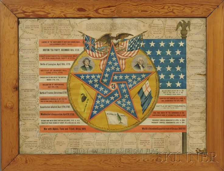 "Framed ""History of the American Flag"" Chromolithograph, c. 1896, lithograph on paper, with eagle, large American flag, and star at center and related figures and facts, 26 1/4 x 36 in."