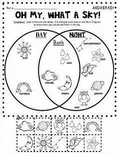 Image result for objects in the sky anchor chart 1st grade