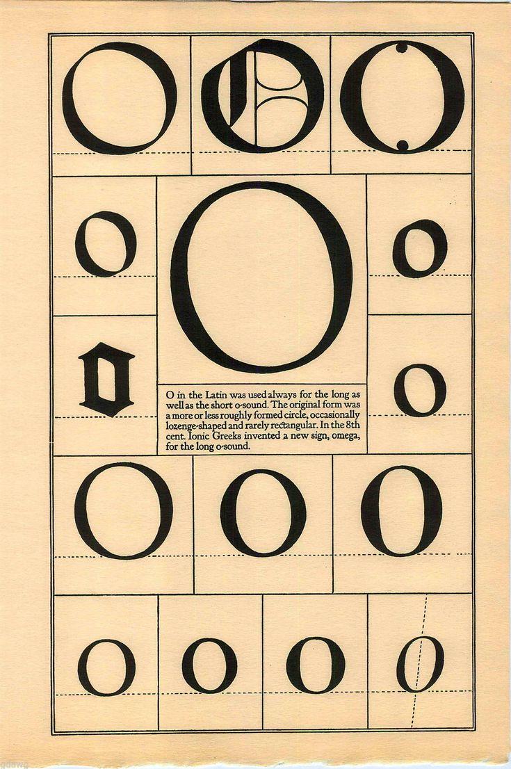 Best 25 Roman alphabet ideas on Pinterest