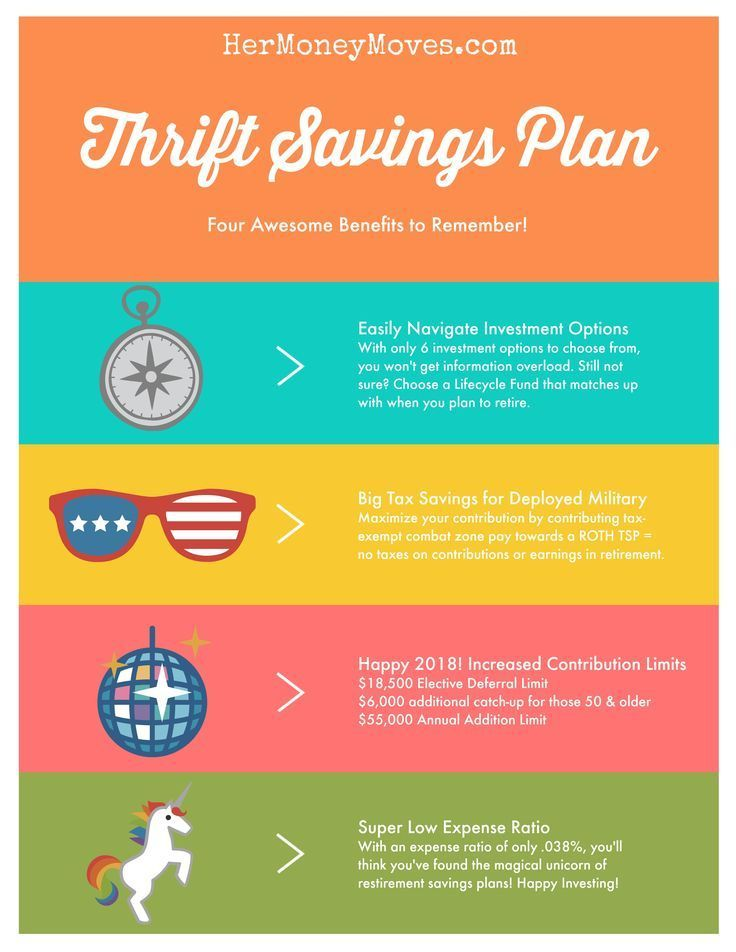 Best 25+ Retirement savings plan ideas on Pinterest Retirement - retirement and savings calculator