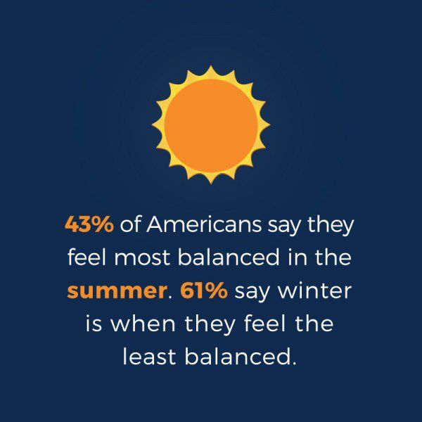 The-Balance-Project-Infographic-Image-10 and enter to win Balance Bar Prize Pack incl. $25 Target Gift Card from Mommies with Cents