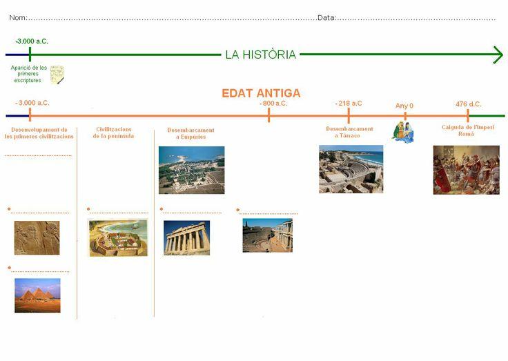Línia del temps Història (Edat antiga) (5è Escola Ginebró)