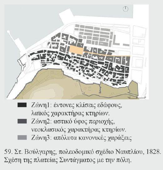 Η Πλατεία Συντάγματος του Ναυπλίου, Ζητήματα ανθεκτικότητας και δημοφιλίας στη διαδρομή δύο αιώνων(αρχή – 1922) | Ναύπλιο, Ανάπλι, Ναυπλία, Napoli di Romania