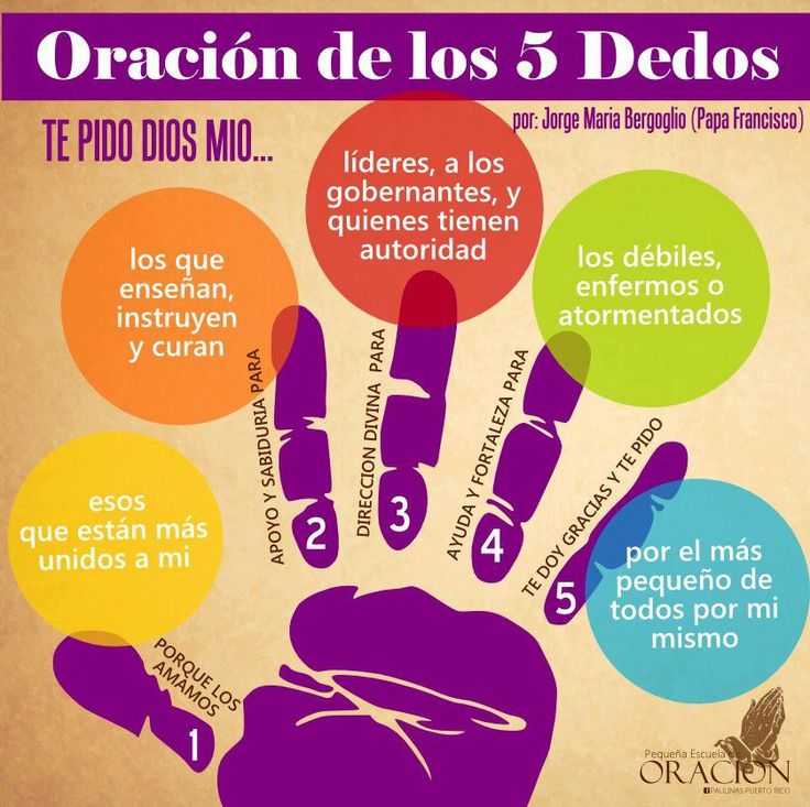 The Five Fingers Prayer