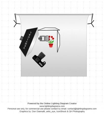 Food Photo And Lighting Setup With Strobe Softbox Reflector Regular Flash By David